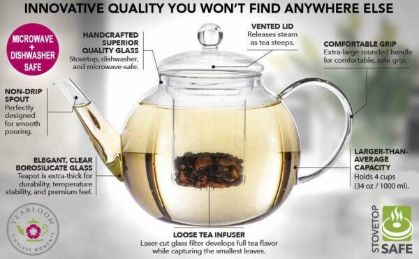 Complete Glass Tea Set 2