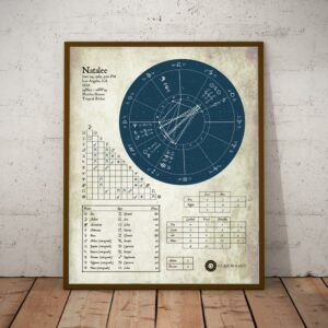 Personalized Astrology Birth Chart